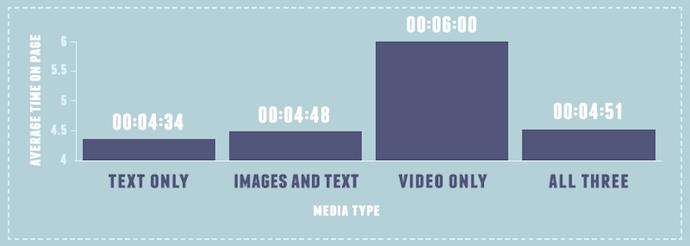 Moz Blog Stats