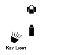 Proper Key Light Placement Diagram