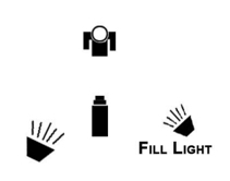 Proper Fill Light Placement Diagram