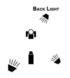 Proper Back Light Placement Diagram