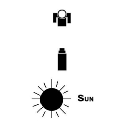 Using the Sun as a Key Light Diagram